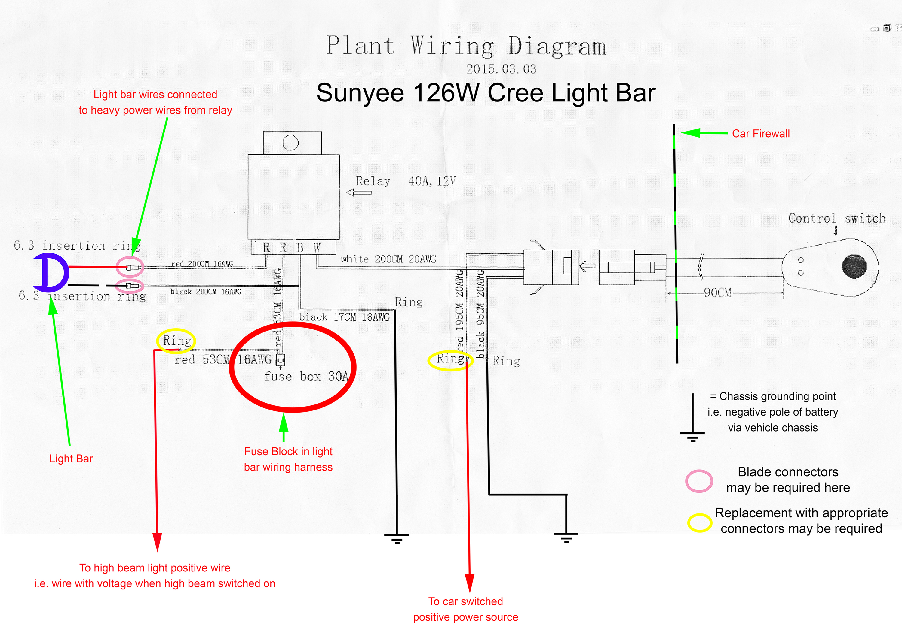 light bar wire diagram light image wiring diagram install sunyee cree 126w light bar sg ii forester page 3 on light bar wire diagram